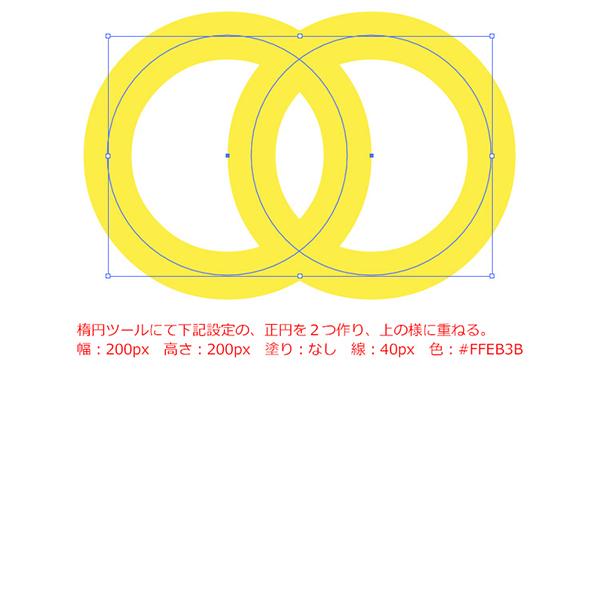楕円を2つ作る